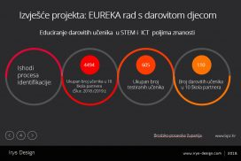 Dizajn powerpoint prezentacije Slavonski Brod
